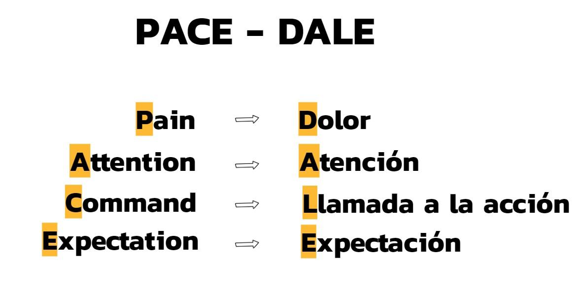 Regla PACE - DALE